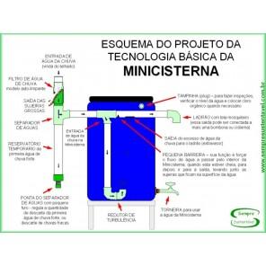 Manual Eletrônico da Mini Cisterna - Para Residência Urbana